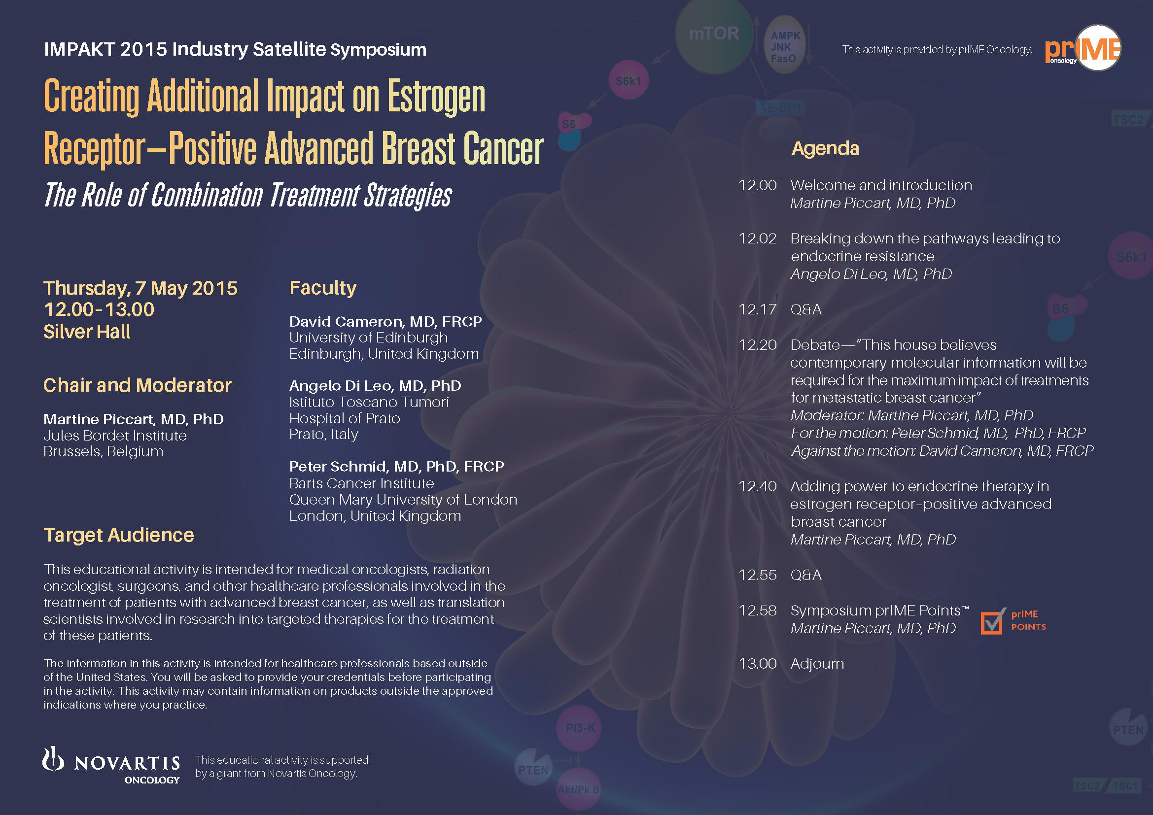 Creating Additional Impact on Estrogen Receptor Positive Advanced Breast Cancer