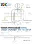 2014 ESMO Handbook on Rehabilitation During Cancer Treatment and Follow-Up