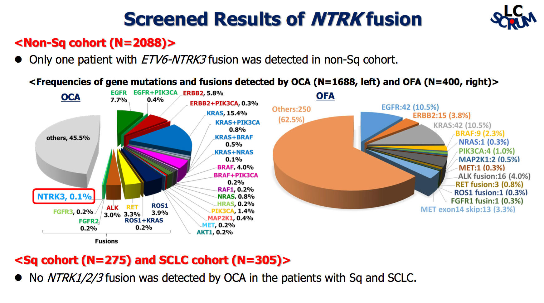 Screened Results of NTRK fusion