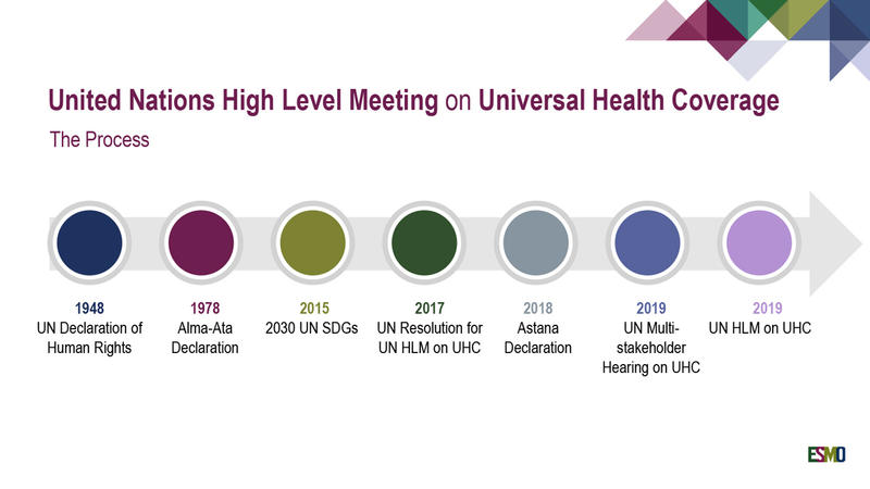 ONU High Level Meeting on Universal Health Coverage